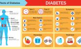 diabetes symptoms and prevention