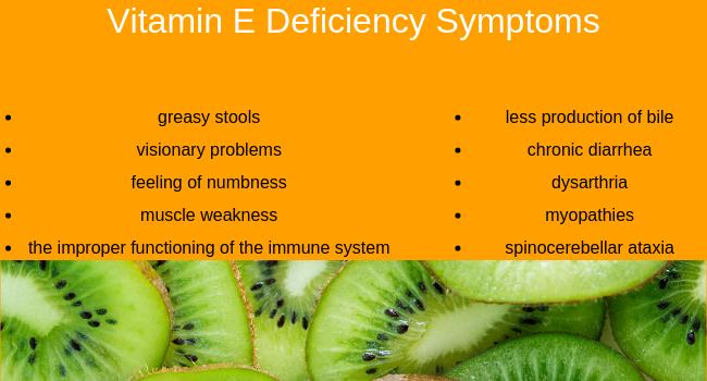 list of main Vitamin E deficiency symptoms