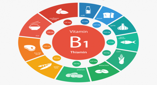 vitamin b1 best source